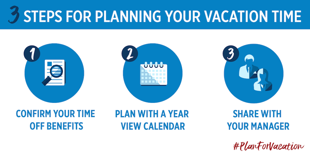 National Plan For Vacation Day Tips